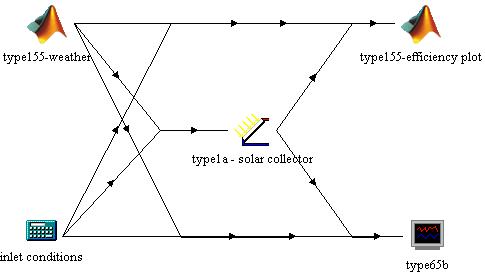 TRNSYS-Matlab link example